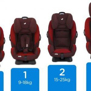 כסא בטיחות לרכב אוורי סטייג' JOIE – שחור/אפור EVERY STAGE ג'ואי